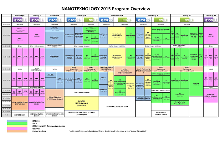 NANOTEXNOLOGY15 PROGRAM OVERVIEW